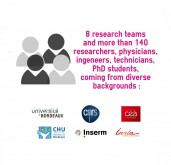 researchers imn