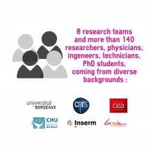 researchers imn